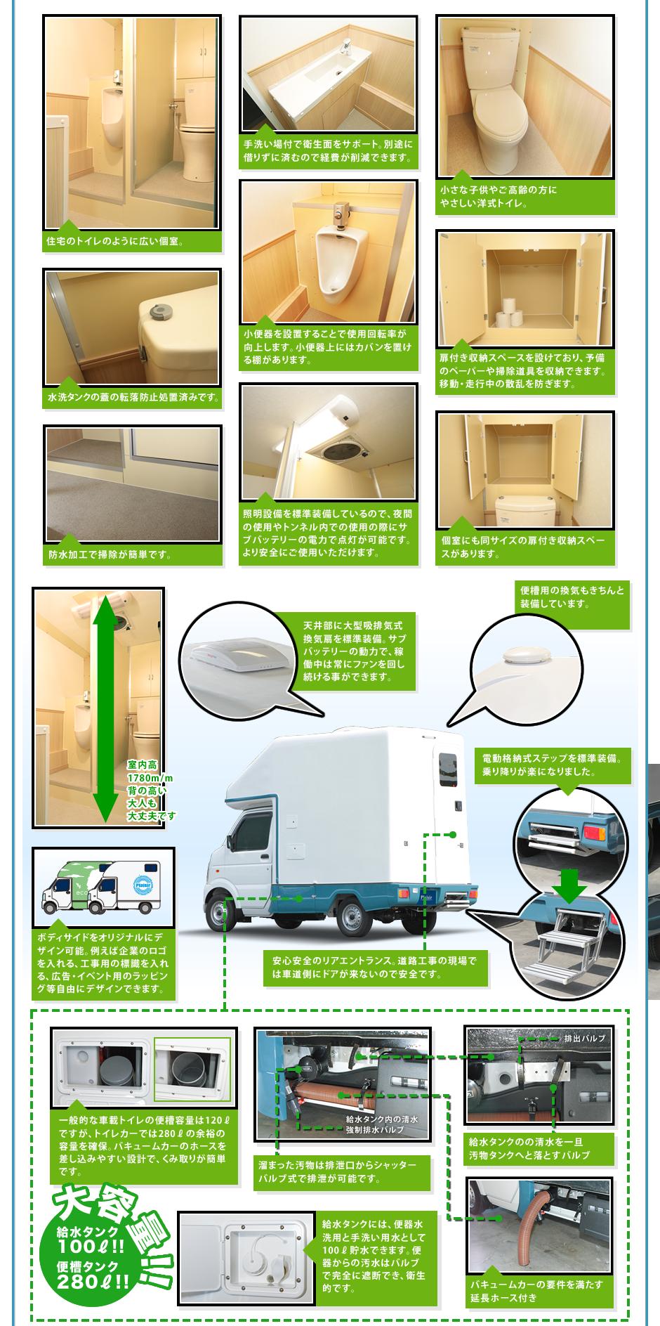 トイレカー内装紹介